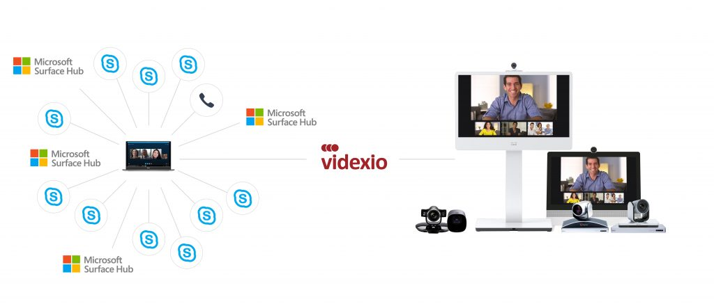 Interop videxio multimedia video
